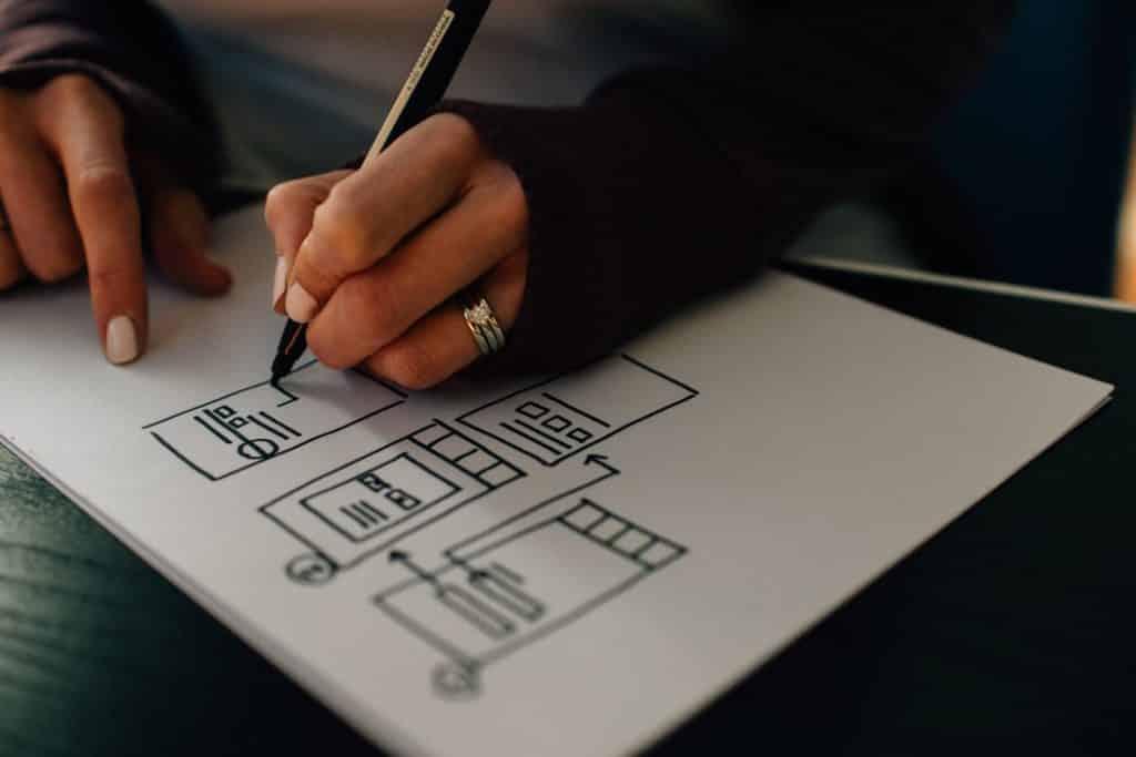UI ve UX Tasarım